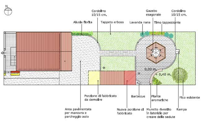 giardino progetto