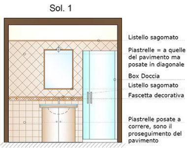rivestimento bagno 1