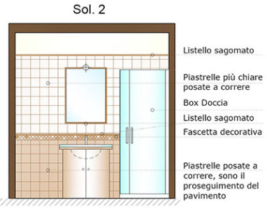rivestimento bagno 2